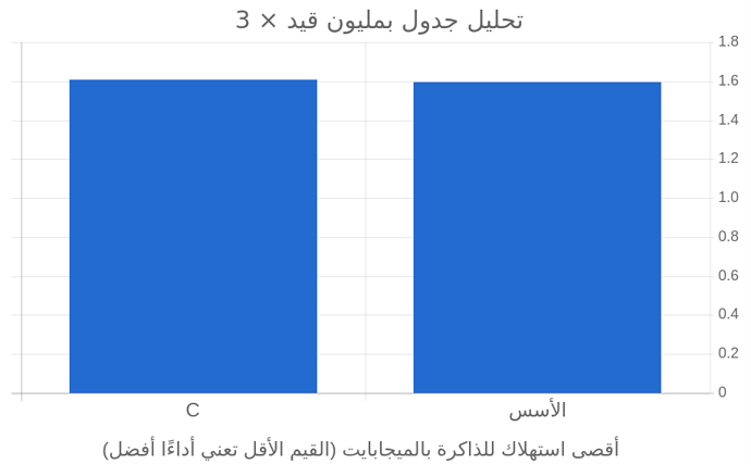 %D9%84%D9%82%D8%B7%D8%A9%20%D8%B4%D8%A7%D8%B4%D8%A9%20%D9%85%D9%86%202020-02-20%2009-56-19