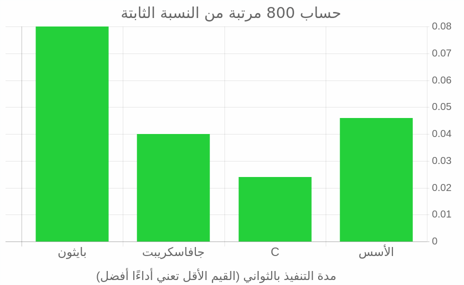 %D9%84%D9%82%D8%B7%D8%A9%20%D8%B4%D8%A7%D8%B4%D8%A9%20%D9%85%D9%86%202020-02-20%2009-30-28