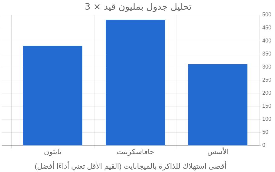 %D9%84%D9%82%D8%B7%D8%A9%20%D8%B4%D8%A7%D8%B4%D8%A9%20%D9%85%D9%86%202020-02-20%2009-59-58